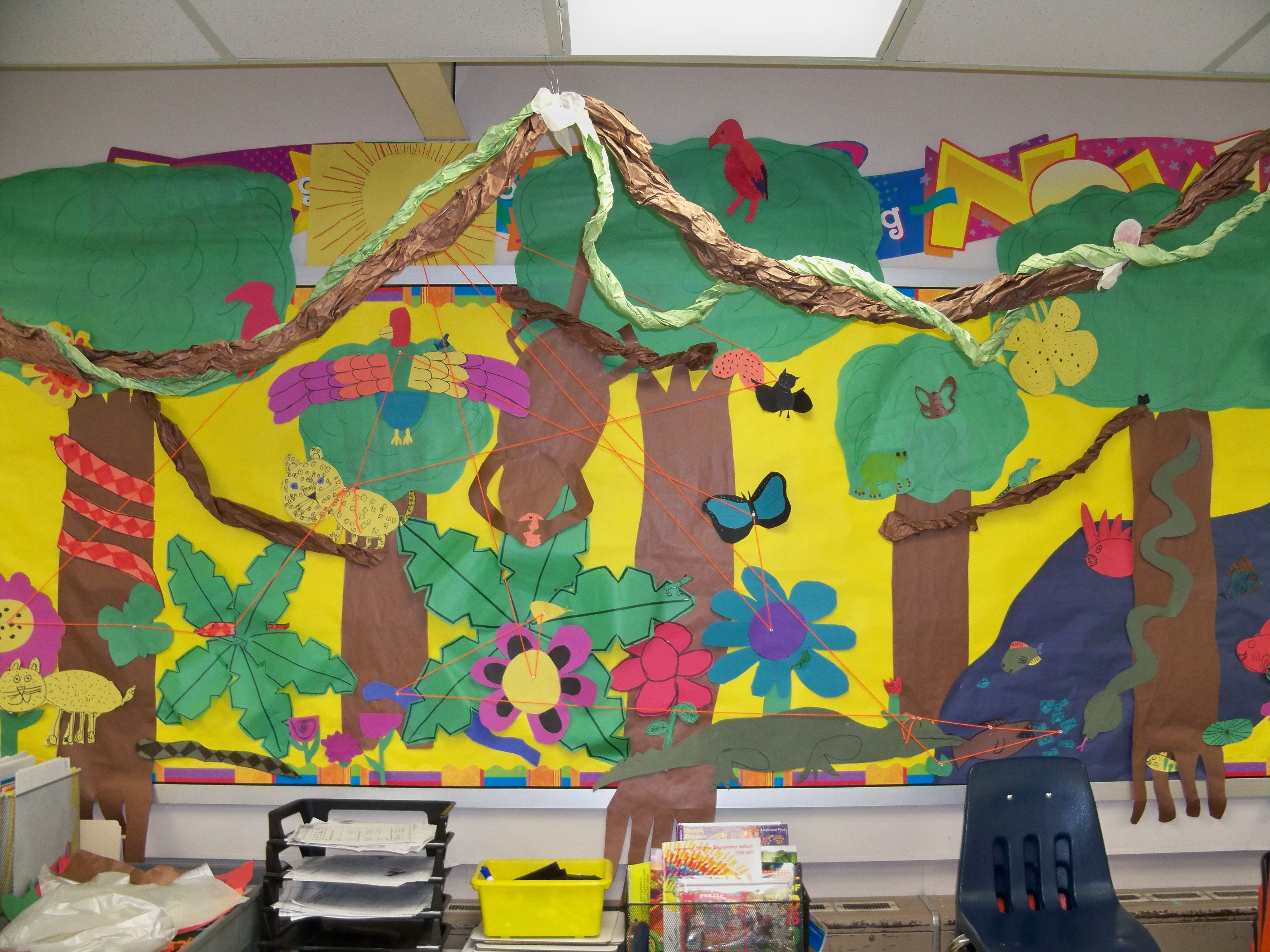 Food Web Of The Rainforest My Class Had So Much Fun With