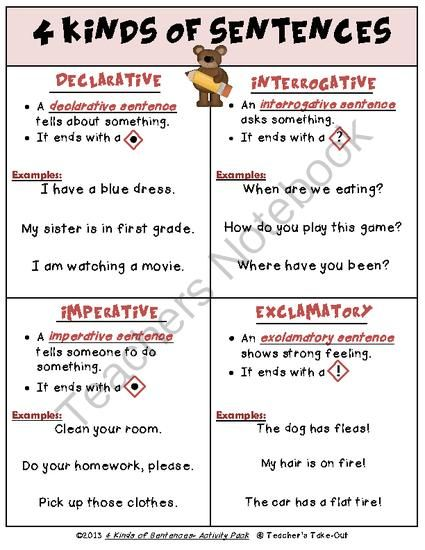 4 Kinds of Sentences- Activity Pack 2 from Teachers Take Out on TeachersNotebook.com -  (30 pages)  - A packet of activities using the 4 Kinds of Sentences $