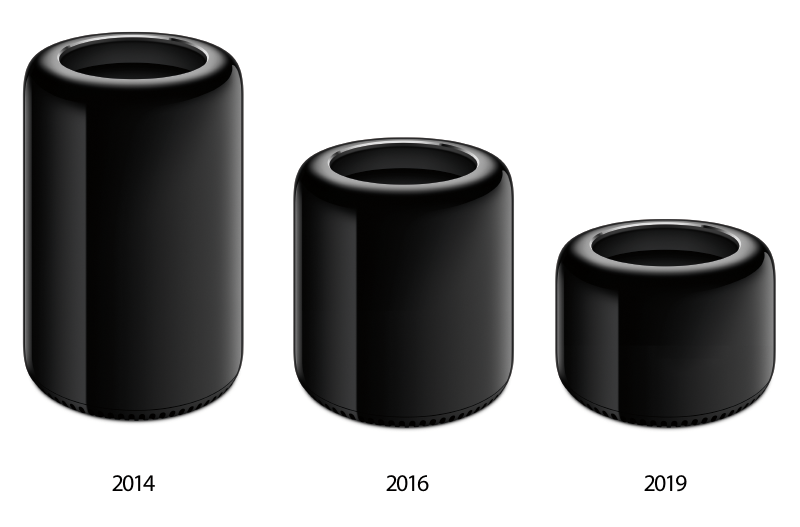 Mac Pro over the years...