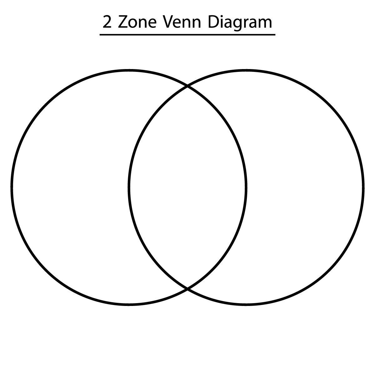 Kylene Beers Printable Venn Diagram With Images