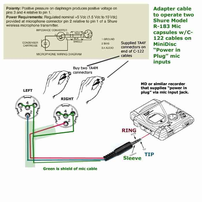 xlr plug wiring diagram the wiring diagram readingrat net 1 4 Connector Wiring XLR Pin Configuration shure 4 pin mini xlr wiring diagram