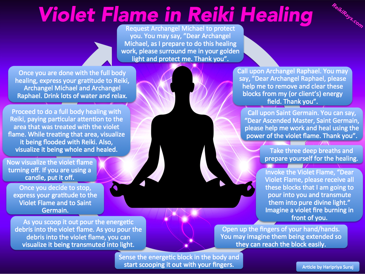 Violet flame in reiki healing therapy pinterest violet flame in reiki healing buycottarizona Gallery