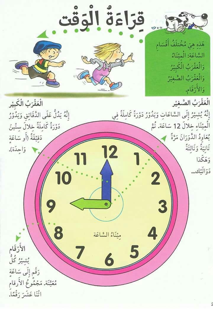 Pin By Fatimah Al Shehri On 2e Cours Learn Arabic Online Learning Arabic Arabic Kids