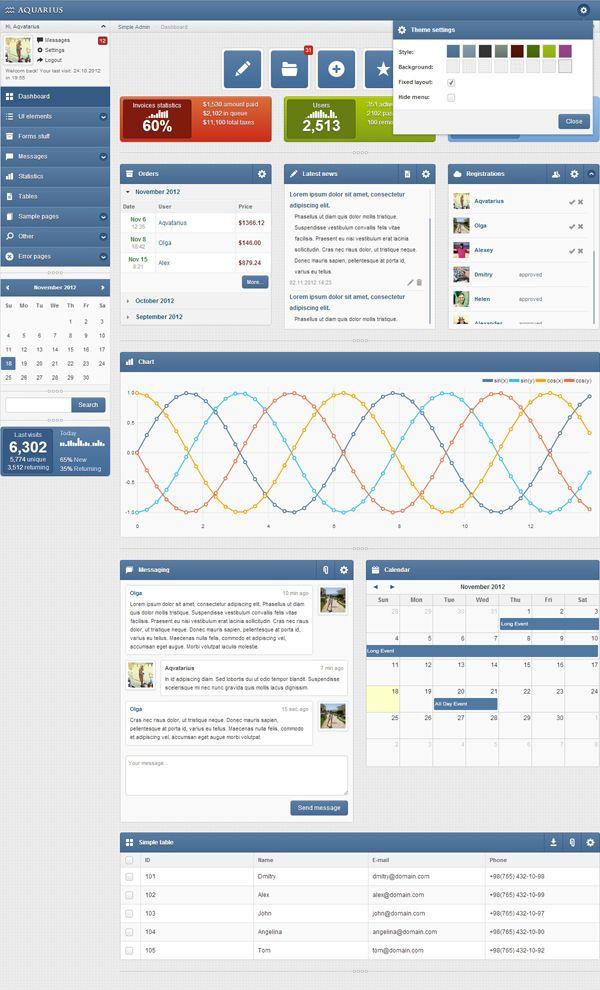 15 Templates de backoffice en HTML / CSS | Admin panel template ...