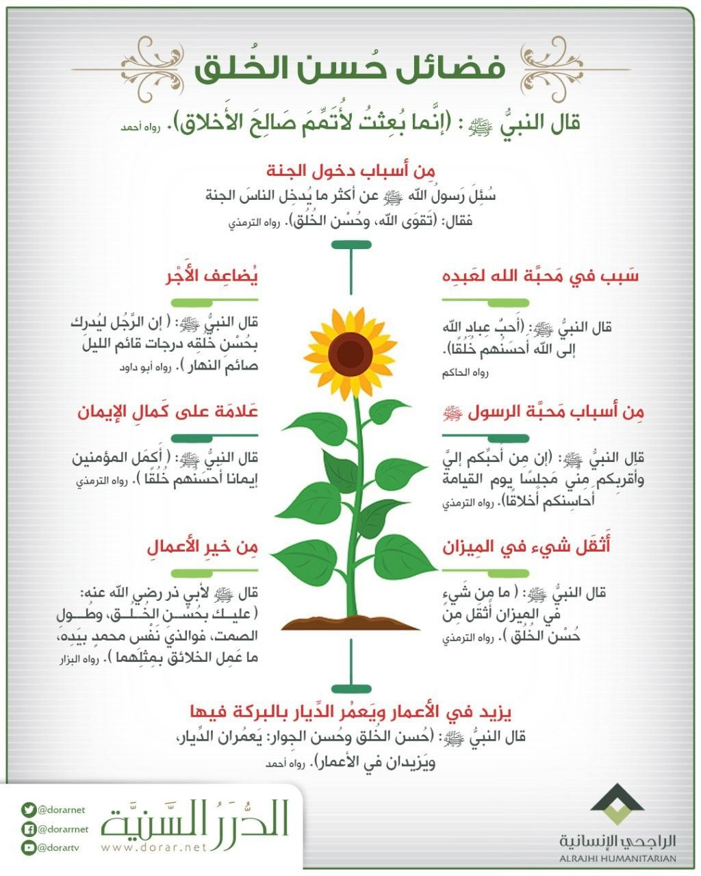 من فضائل حسن الخلق Learn Islam Salaah Bullet Journal