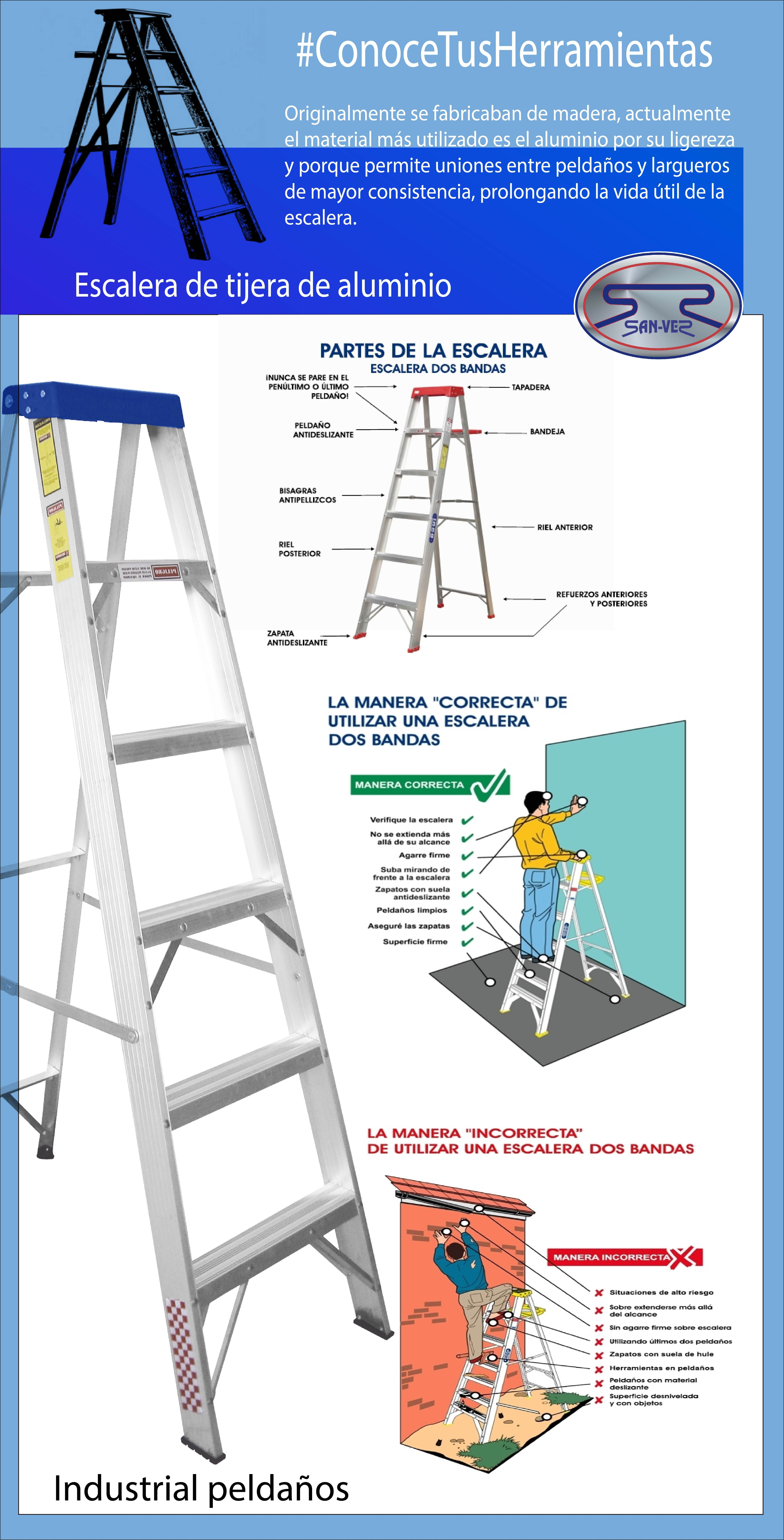 Conoce las partes de una escalera de tijera de aluminio y for Partes de una escalera