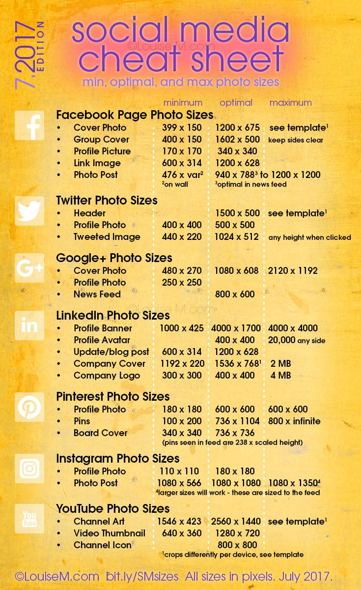 Social Media Cheat Sheet 2018: Must-Have Image Sizes ...