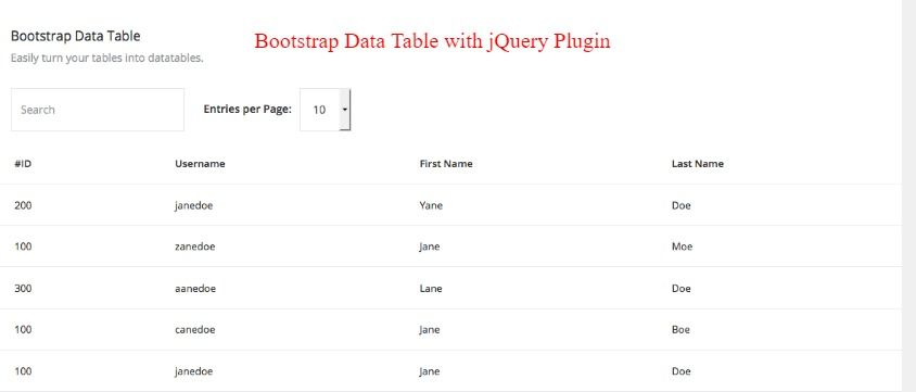 Pin by jQuery Plugins on Awesome jQuery Plugins | Data table