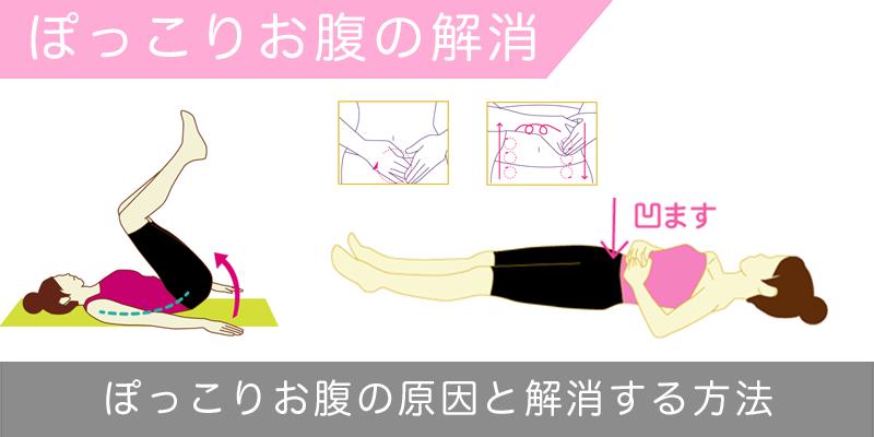 した ばら ぽっこり 解消 筋 トレ 株式会社 みちのくジャパン ...
