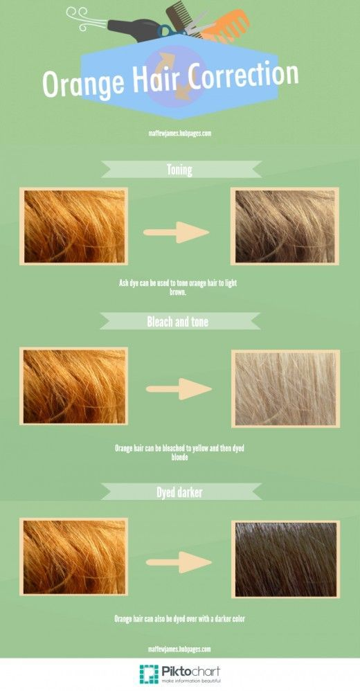 Color Correction How To Fix Orange Hair Brassy Hair Tone