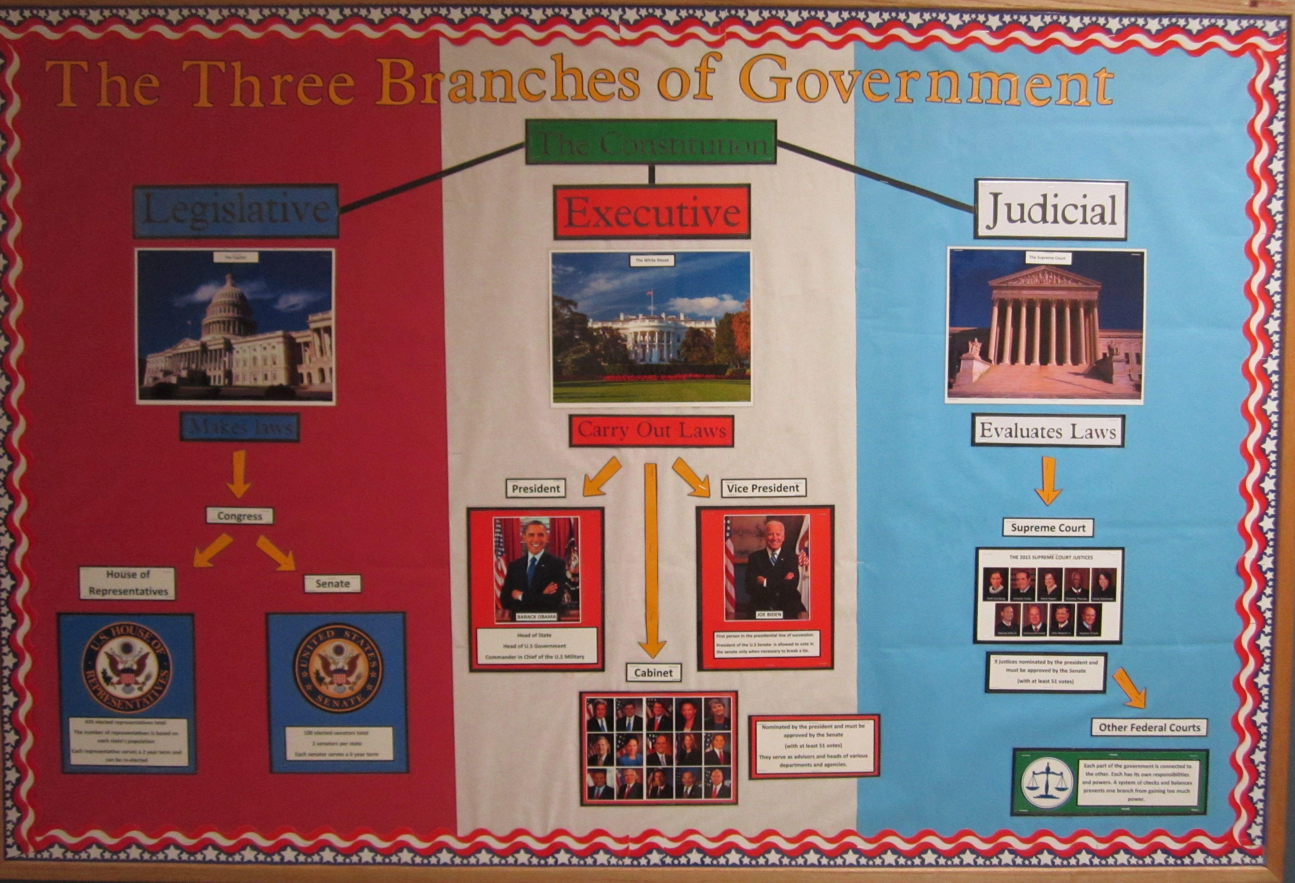 Civics Branches Of Gov Bulletin Board