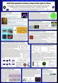 Hasil Gambar Untuk Scientific Poster Template A0 Portrait