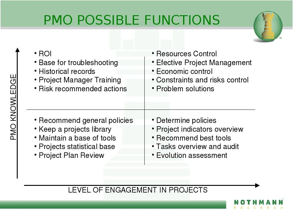 PMO possible functions   Project Management Office Concepts     Nebraska TV