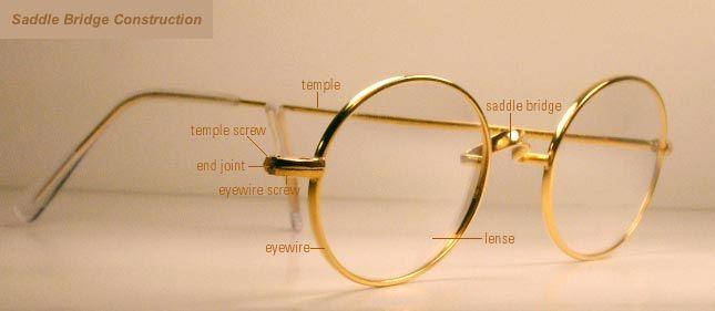 Anathomy Of Glasses Occhiali Glasses Eyewear O O Pinterest