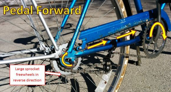 This Bike Moves Forward Whether You Re Pedaling Forward Or