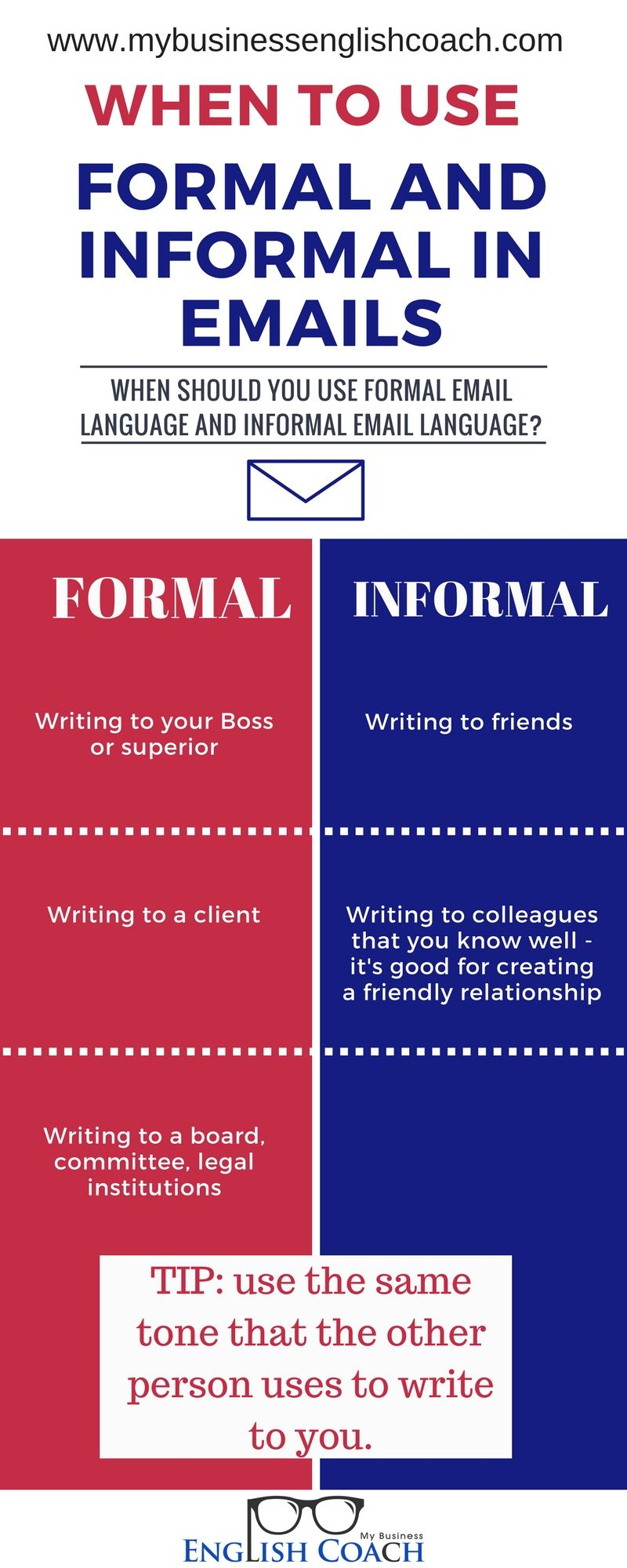 When To Use Formal And Informal Email English Business English