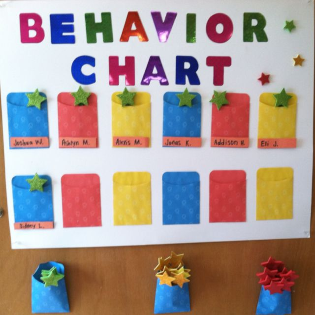Behavior chart  made with popsicle sticks and stars also education rh pinterest