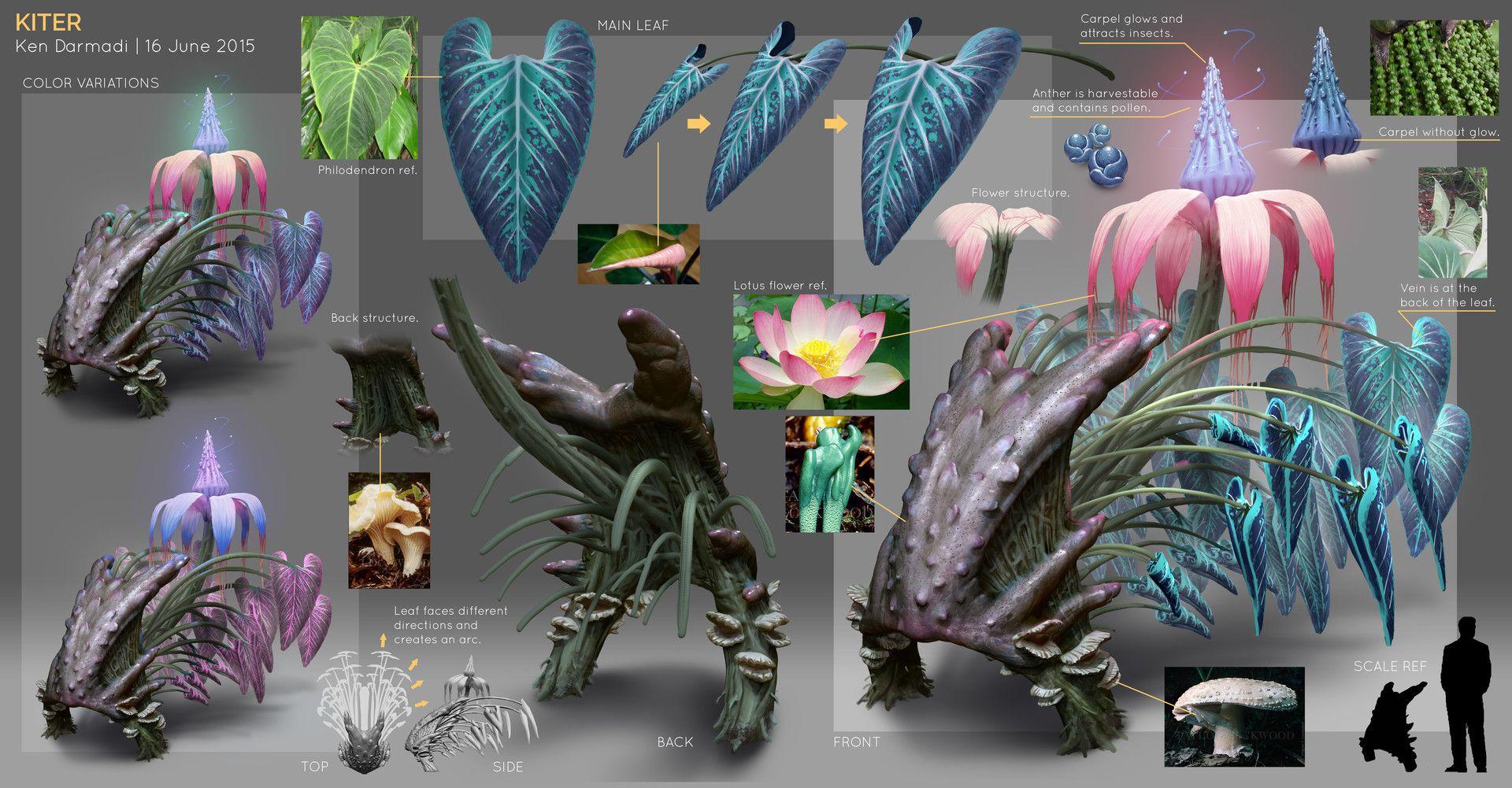 ArtStation - Cancelled Project - Plants, Ken Darmadi