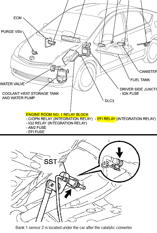 The Heated Oxygen Sensor 2 Ho2s After Three Way Catalyst Manifold Monitors The Oxygen Level In The Exhaust Gas On Each Bank Fo Toyota Prius Prius Toyota