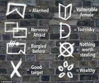 WARNING!!!!!!!!! People are finding these marks on their fences, walls, gates etc.....police say they mark where dogs are that they can steal and use for fighting or baiting. They could also be used by burglars. Please pin this to make people aware. :-)