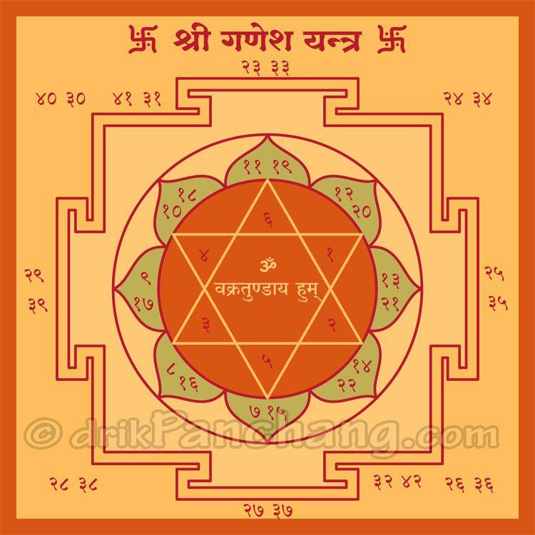 Vakratunda Ganesha Yantra Jpg 750 215 750 Mantras