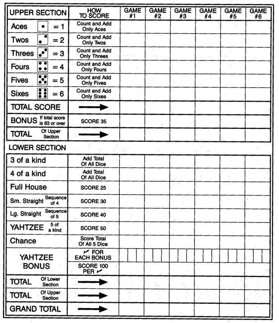 Yardzee Score Sheet  Summer Bbq    Yard Games Diy