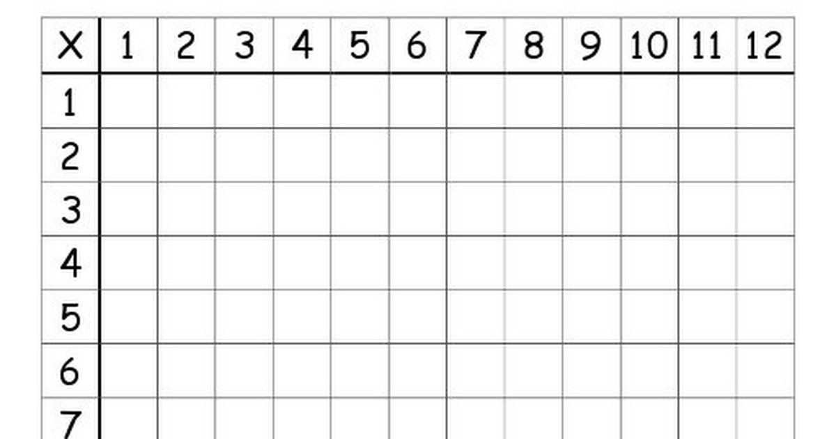 Blank Multiplication Table Worksheet Pdf Brokeasshome Com