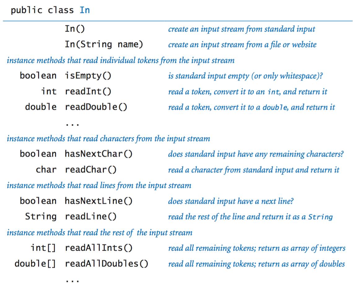 Input API