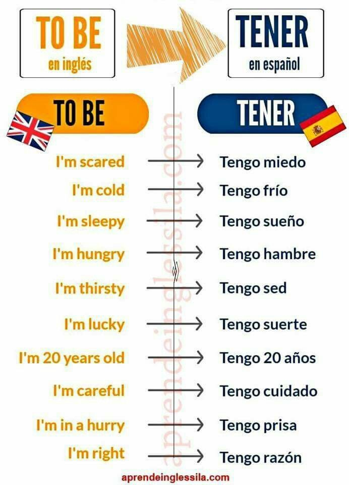 How to say save your money in spanish