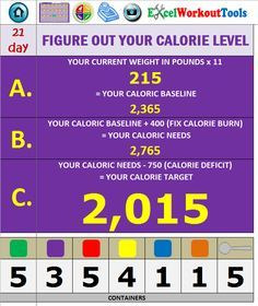21 day calorie calculator google search fitness pinterest
