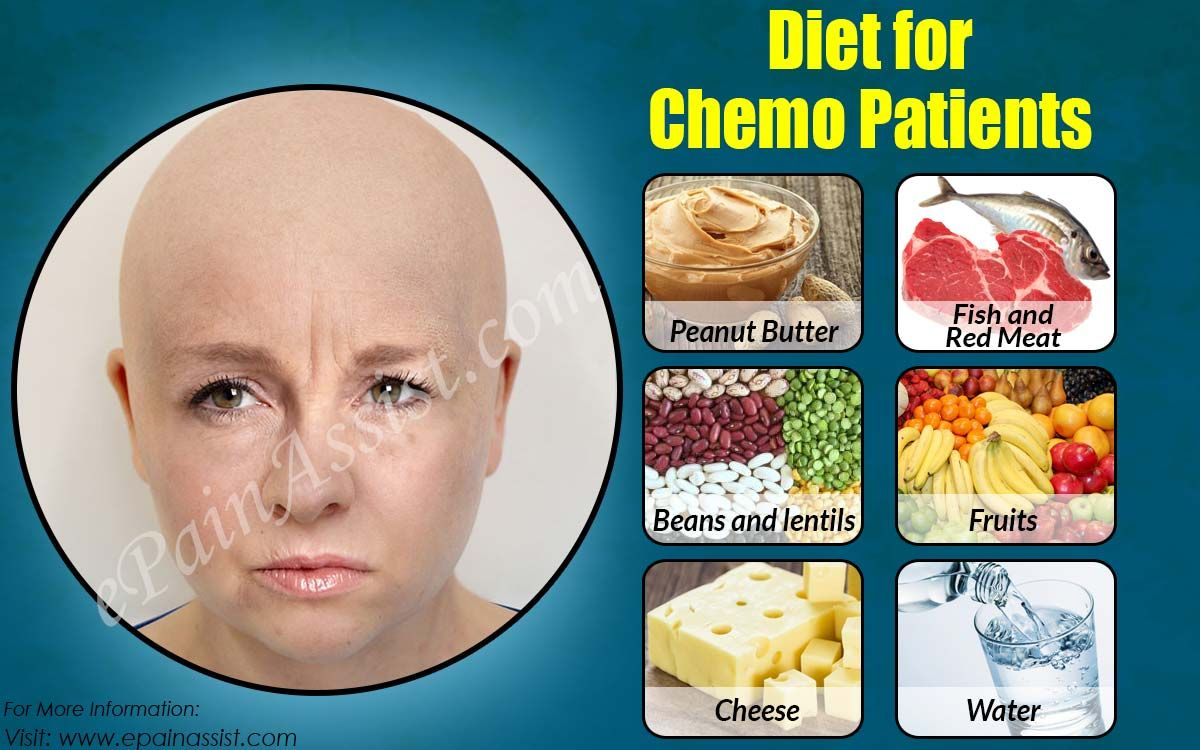 Pin On Chemo Survival Tips