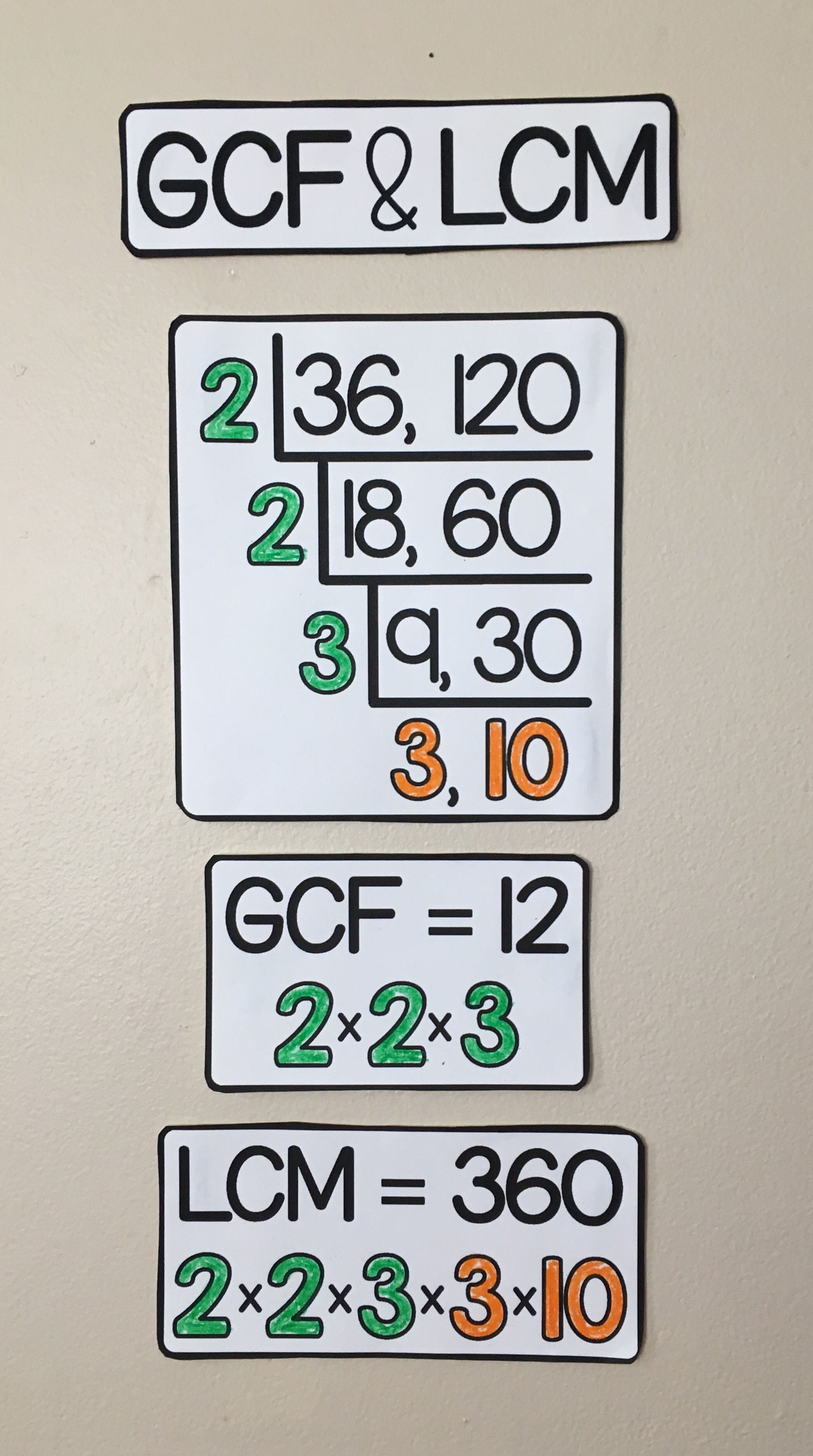 Gcf And Lcm Math Word Wall Reference With The Ladder