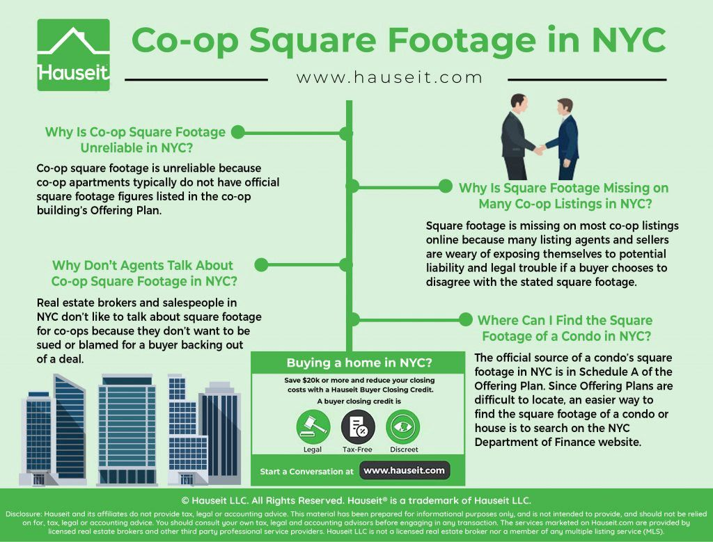 Figuring Out Square Footage For Co Ops In Nyc Square Footage Nyc Co Op