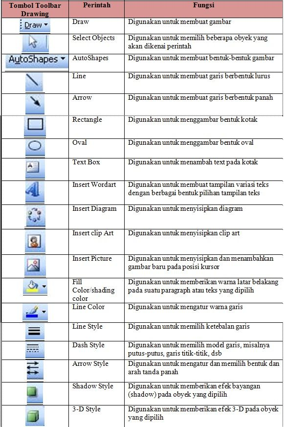 Microsoft Word 2003 Formatting Toolbar Get my FREE video