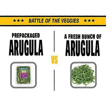 Supermarket Shopping Showdown: Which should you buy? Prepackaged versus Fresh Arugula