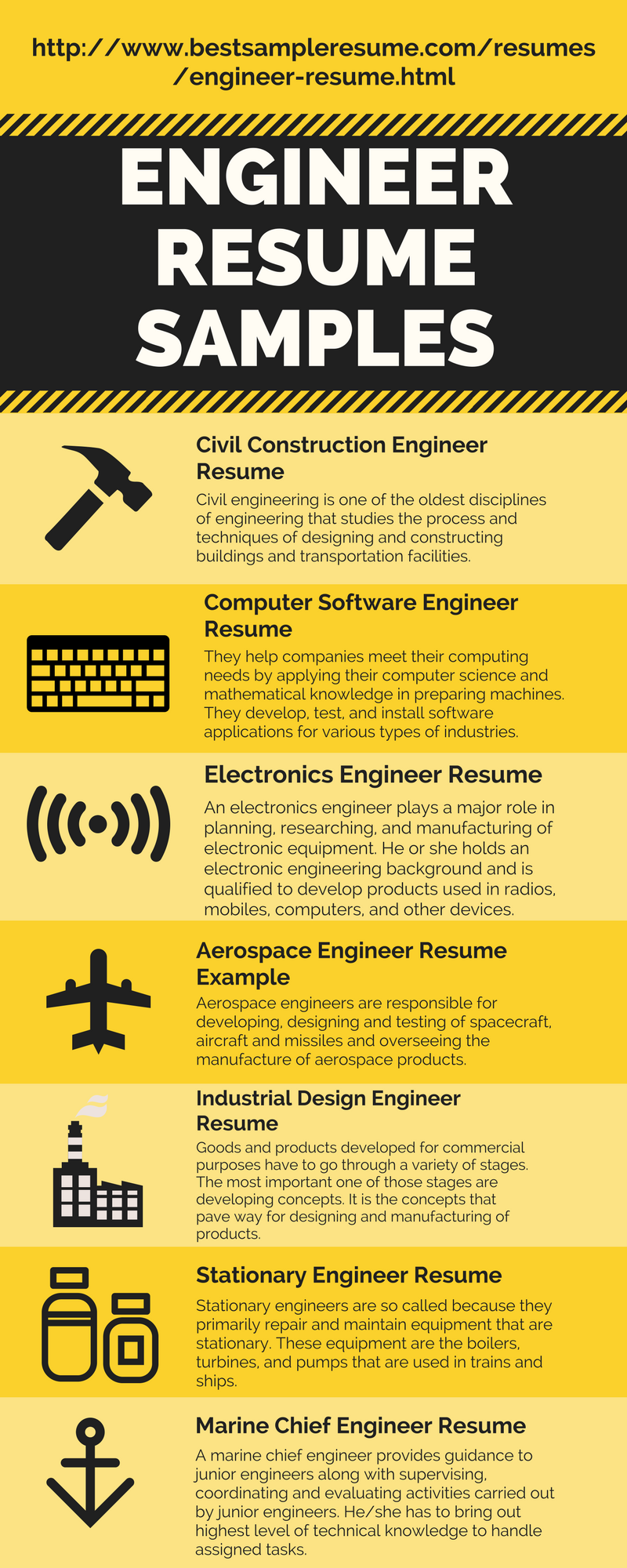 Features Information And Sample Resumes For EngineerS Job Profile