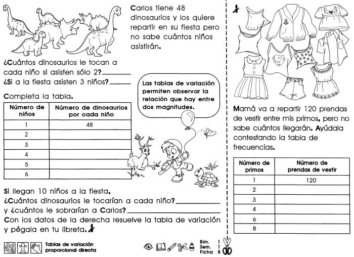 TABLAS DE VARIACION PROPORCIONAL DIRECTA   desarrollo de la ...