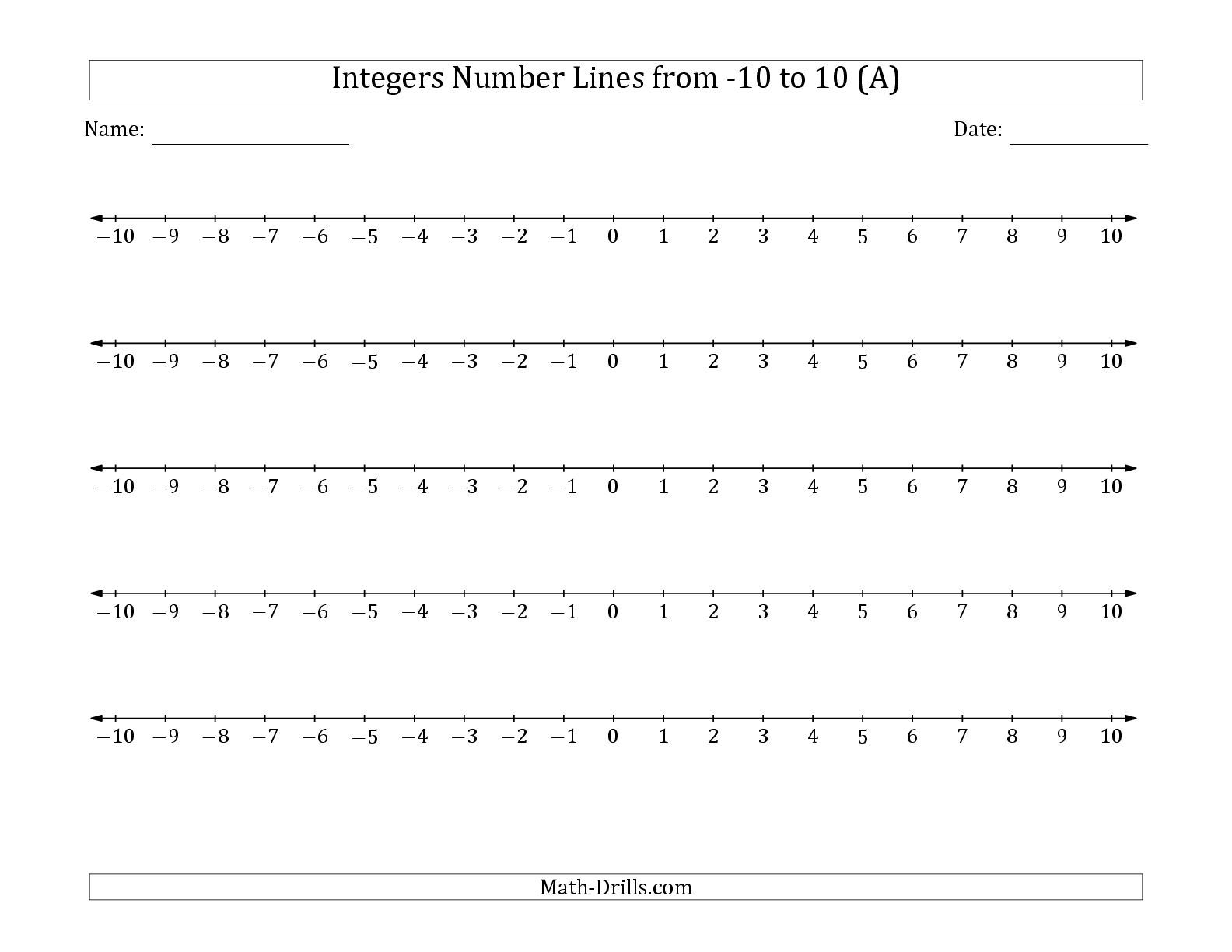 The Integers Number Lines From 10 To 10 Math Worksheet