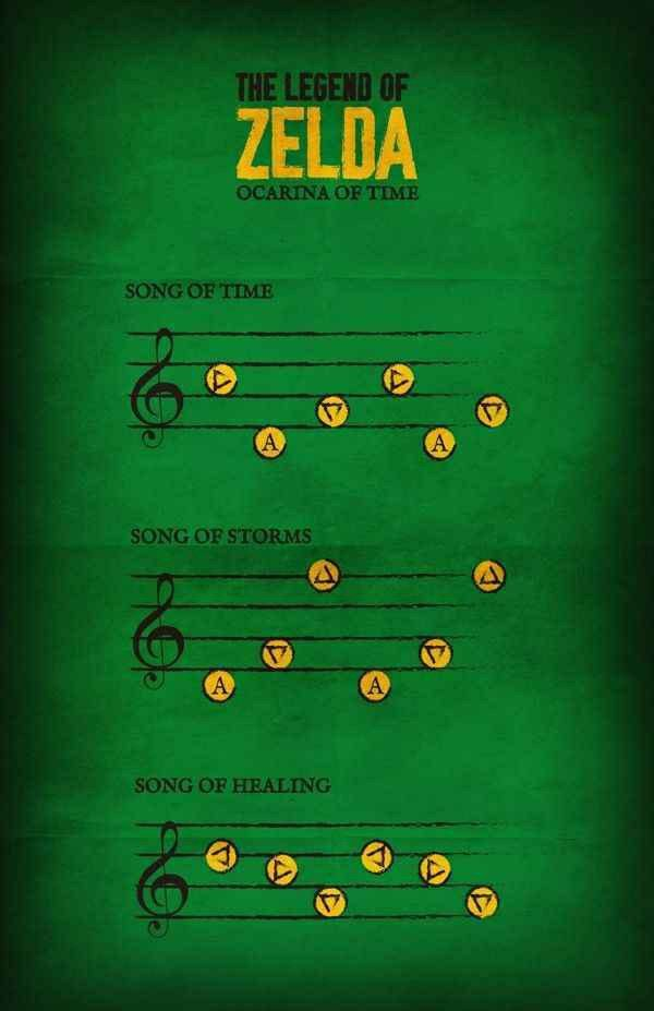 The Legend Of Zelda Songs I Love The Song Of Time Legend Of
