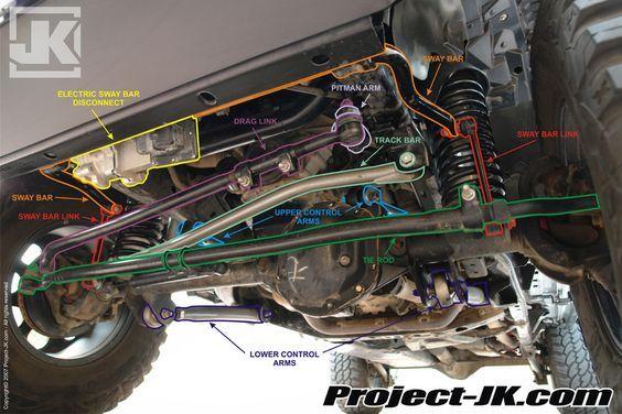 Pin By Aung Htinkyaw On Cars Idea Jeep Jk Jeep Wrangler Jk