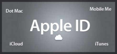 It is possible to unlock iPhone 4S and 4 using GSX Apple account