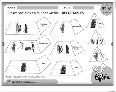 """""""Clases sociales en la Edad Media"""" (Recortable de Historia de Primaria)"""