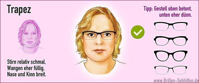 Welche Brille Fur Ein Trapezformiges Gesicht Welche Frisur Steht Mir Gesicht Brille