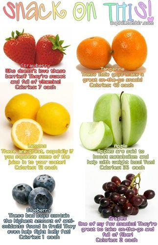 7 day diet plan for heart patients photo 6
