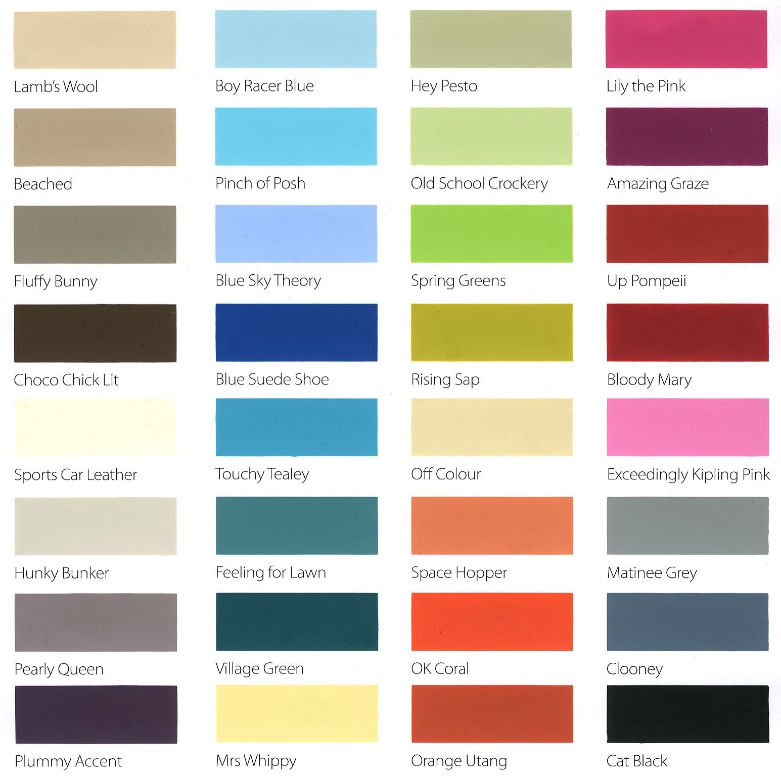 Dulux Kitchen And Bathroom Paint Colour Chart: Home Shopping Spy