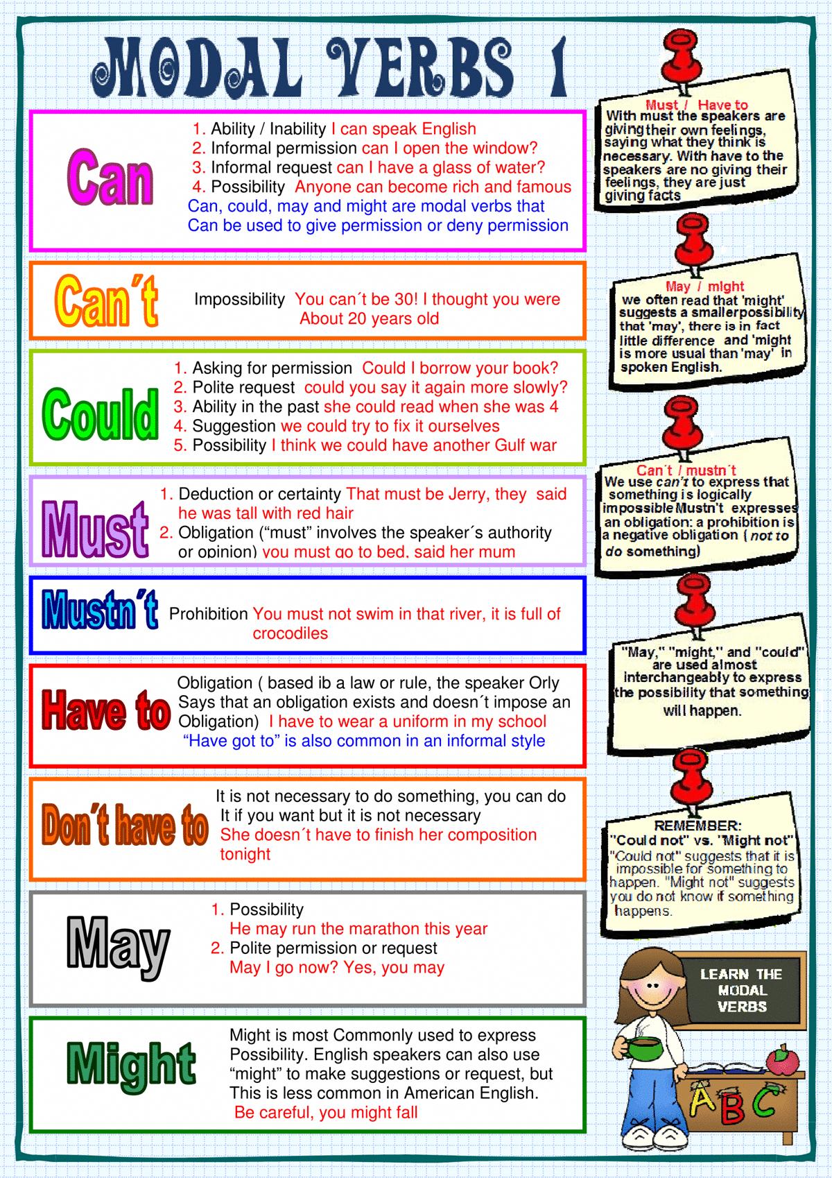 Épinglé sur Vocabulary in English