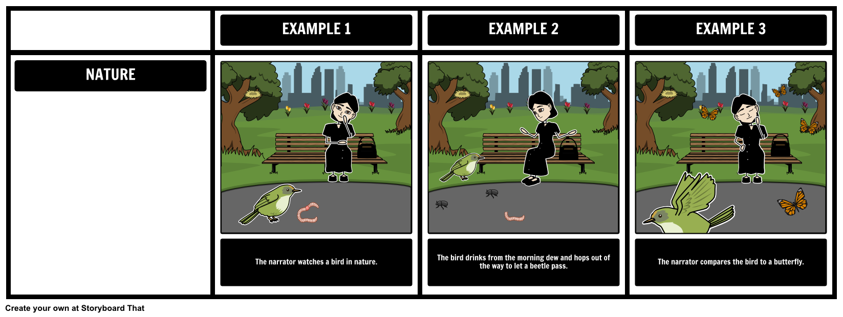 A bird came down the walk by emily dickinson themes symbols a bird came down the walk by emily dickinson themes symbols and motifs using a storyboard or graphic organizer students can visualize key themes in buycottarizona