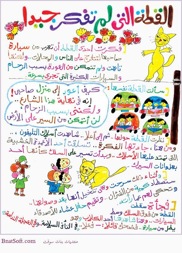 أجمل قصص و صور للأطفال منتديات دفاتر التربوية التعليمية المغربية Islamic Kids Activities Arabic Kids Arabic Lessons