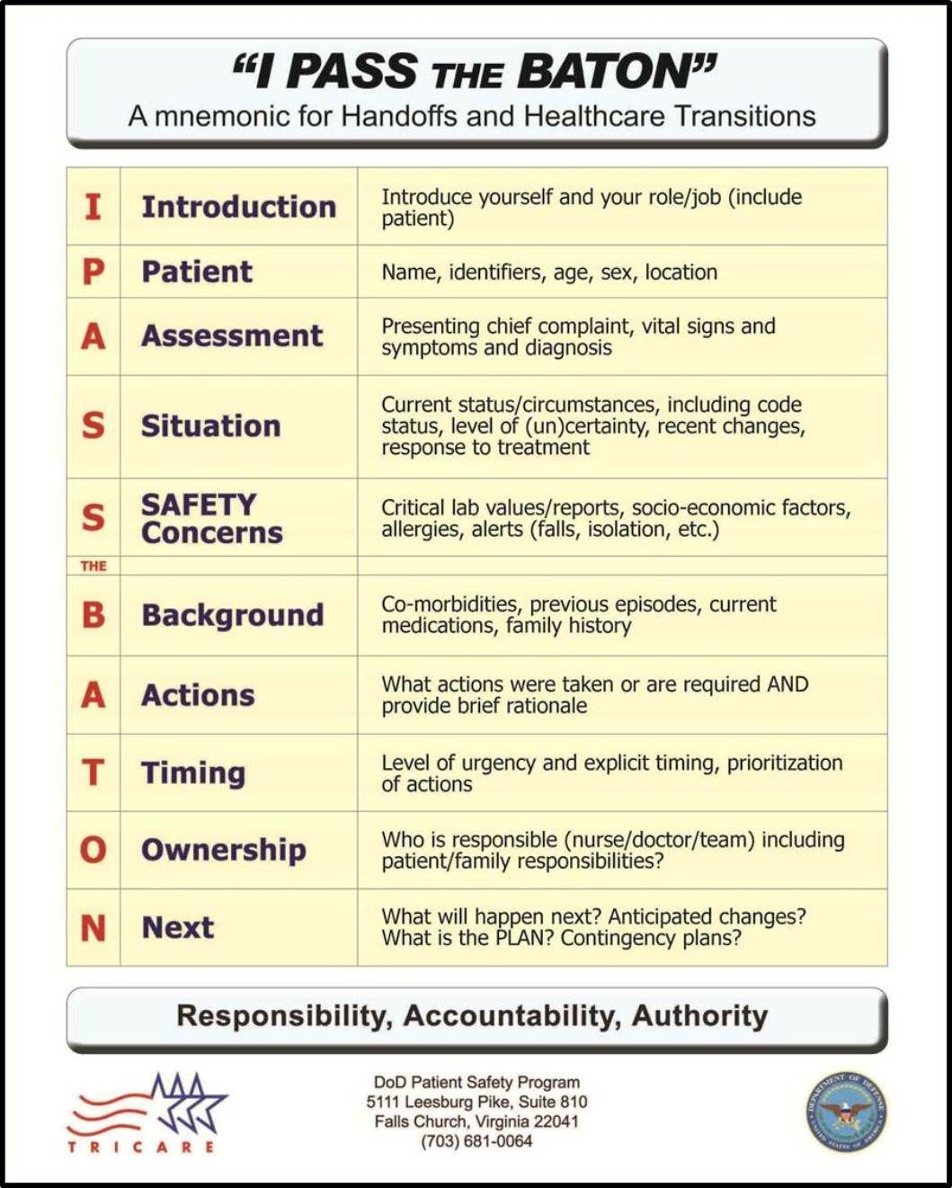 PASSTHEBATON_border.ashx (1059×1321) patient Safety