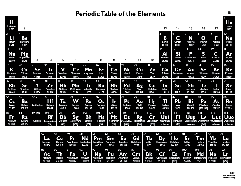 This Free Printable Periodic Table Chart Is Interesting And A Little